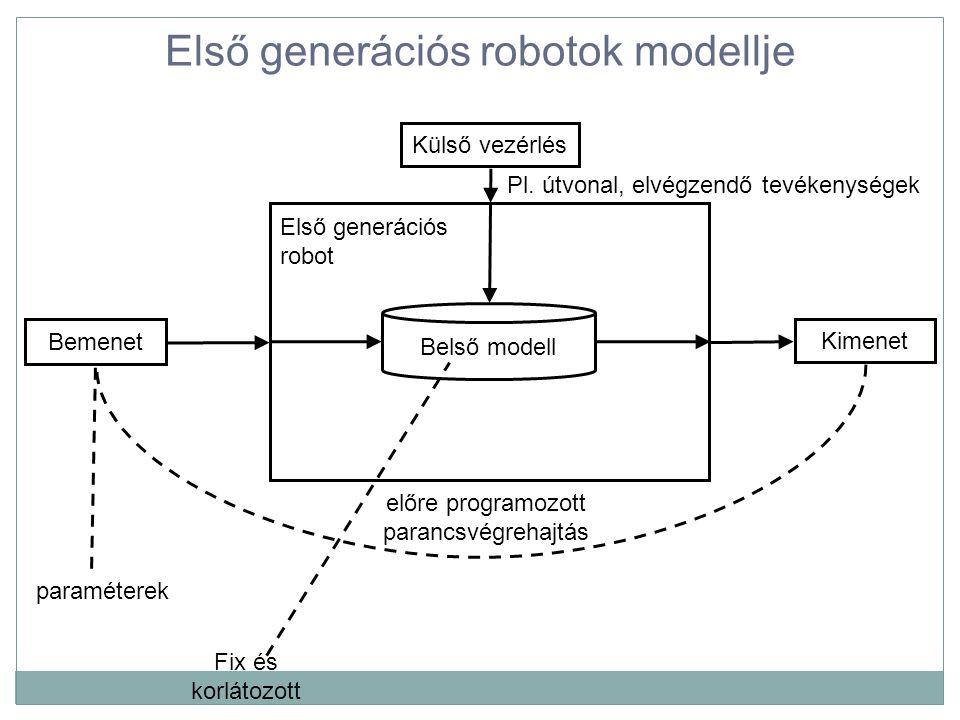Első generációs robotok modellje
