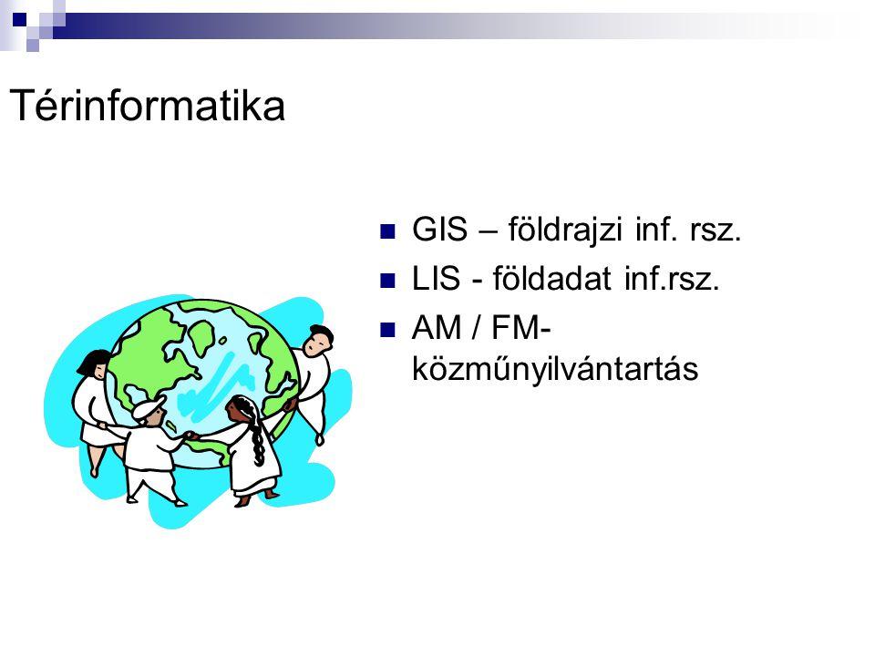 Térinformatika GIS – földrajzi inf. rsz. LIS - földadat inf.rsz.
