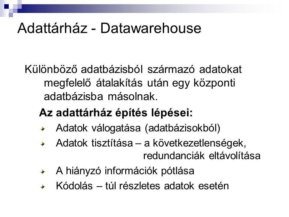 Adattárház - Datawarehouse