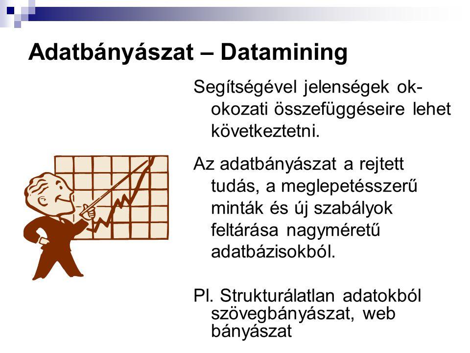 Adatbányászat – Datamining