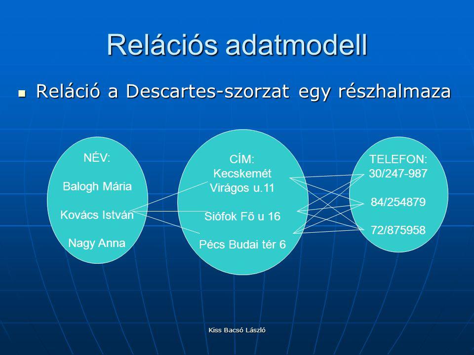 Relációs adatmodell Reláció a Descartes-szorzat egy részhalmaza CÍM: