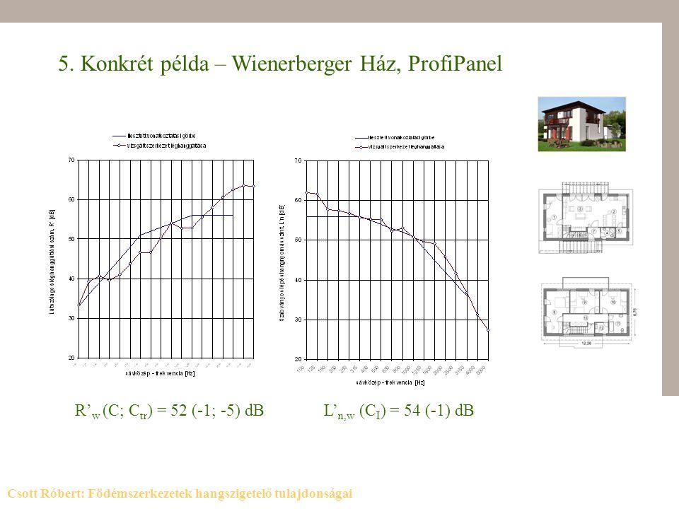 5. Konkrét példa – Wienerberger Ház, ProfiPanel