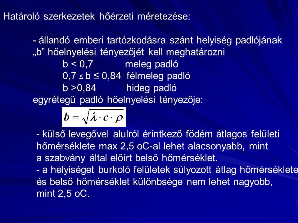 Határoló szerkezetek hőérzeti méretezése: