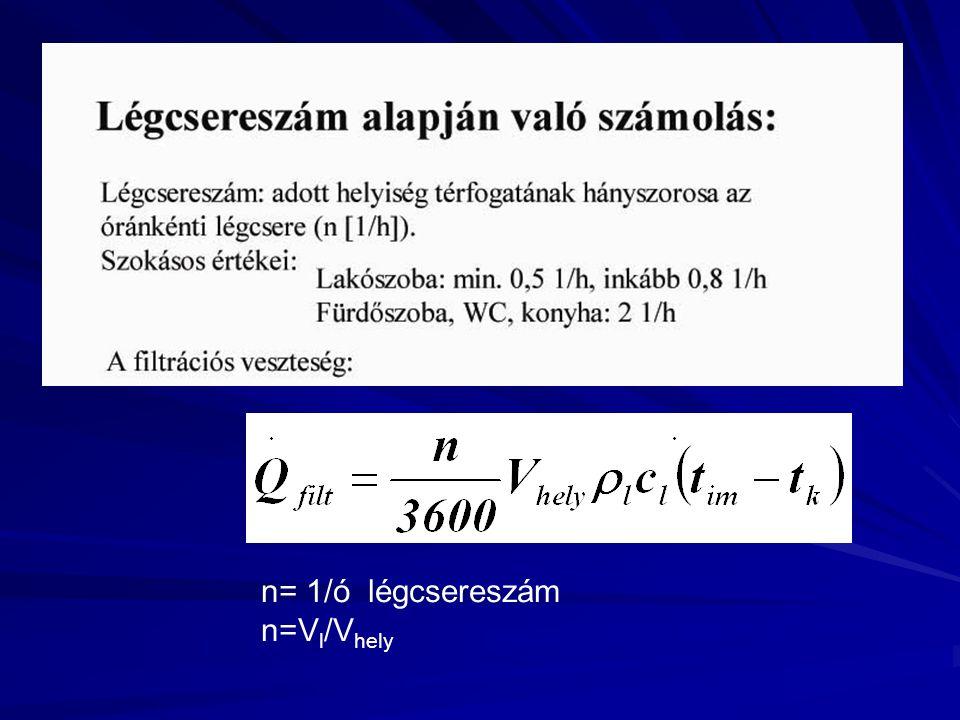 n= 1/ó légcsereszám n=Vl/Vhely