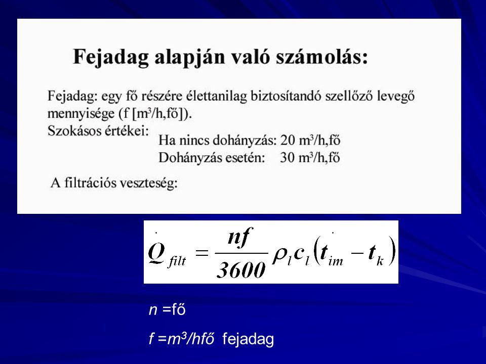 n =fő f =m3/hfő fejadag