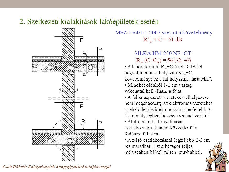 MSZ 15601-1:2007 szerint a követelmény R'w + C = 51 dB