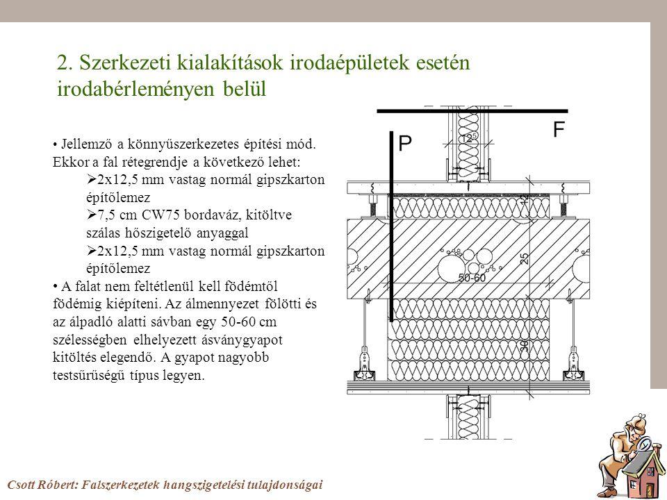 2. Szerkezeti kialakítások irodaépületek esetén irodabérleményen belül
