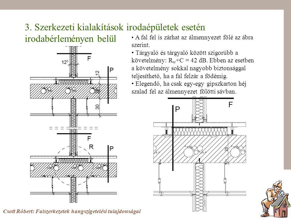 3. Szerkezeti kialakítások irodaépületek esetén irodabérleményen belül