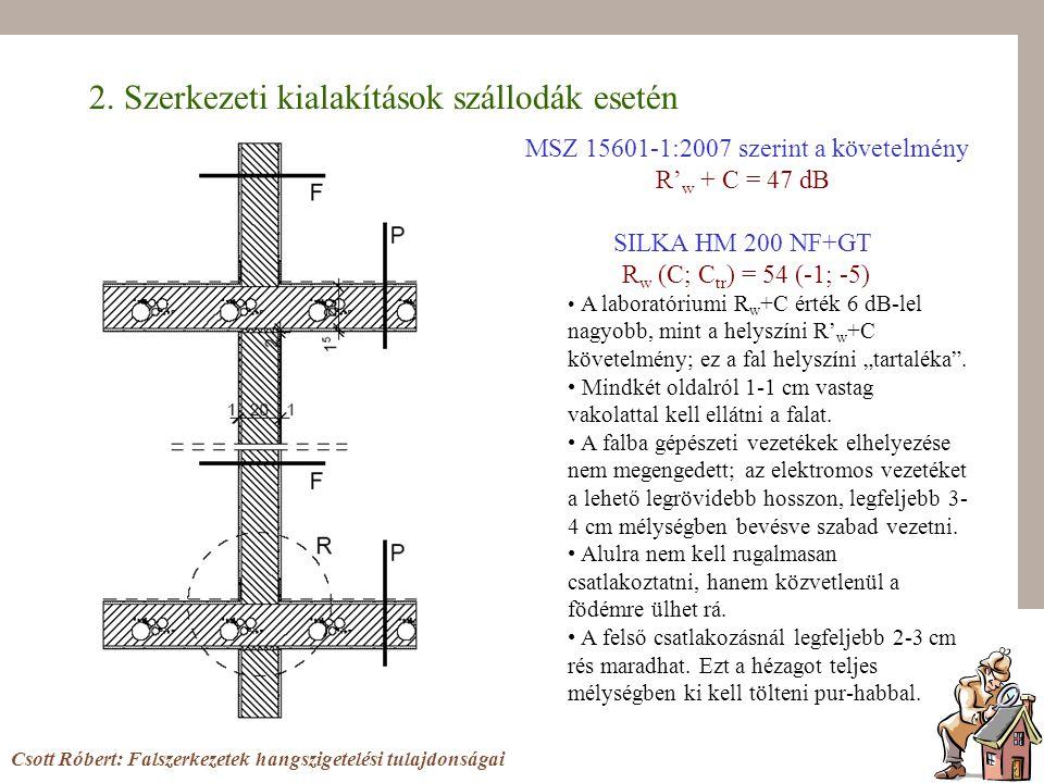 MSZ 15601-1:2007 szerint a követelmény R'w + C = 47 dB