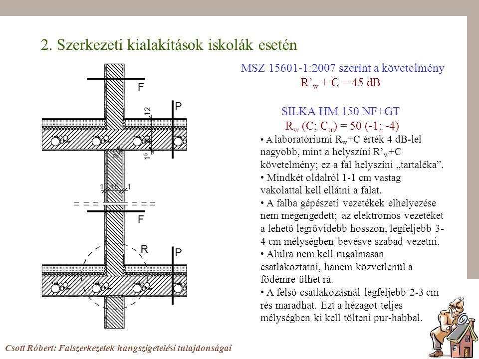 MSZ 15601-1:2007 szerint a követelmény R'w + C = 45 dB