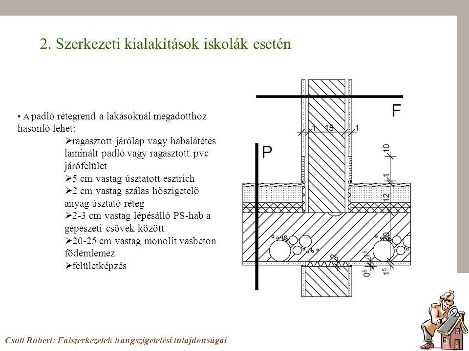 2. Szerkezeti kialakítások iskolák esetén