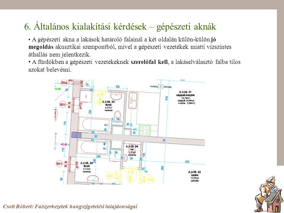 6. Általános kialakítási kérdések – gépészeti aknák