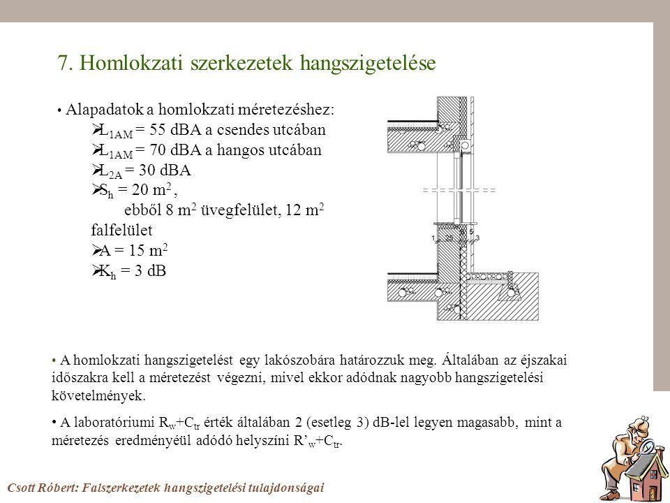 7. Homlokzati szerkezetek hangszigetelése