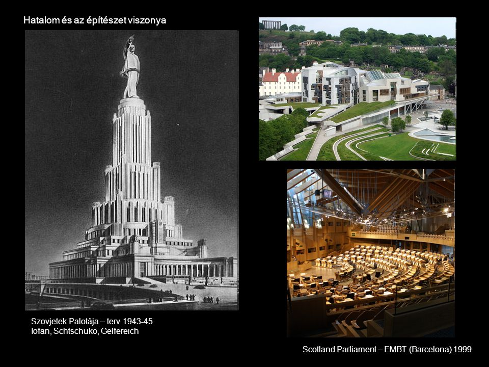 Hatalom és az építészet viszonya