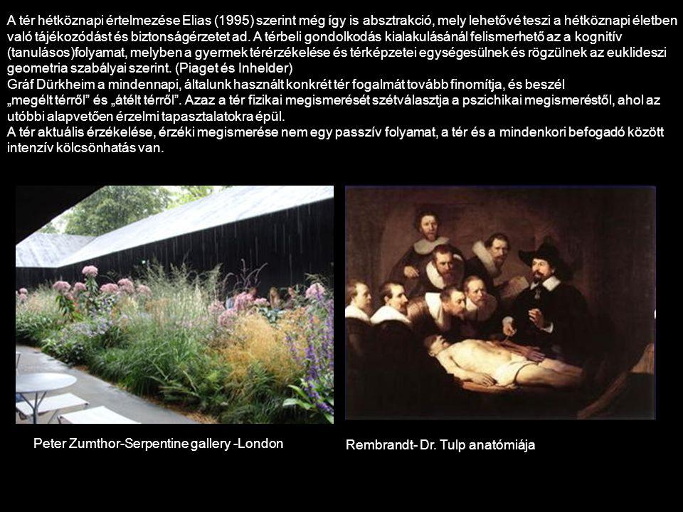 A tér hétköznapi értelmezése Elias (1995) szerint még így is absztrakció, mely lehetővé teszi a hétköznapi életben
