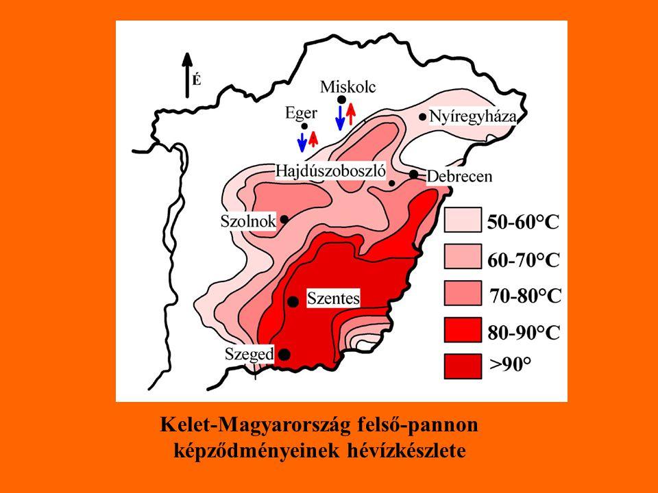 Kelet-Magyarország felső-pannon képződményeinek hévízkészlete