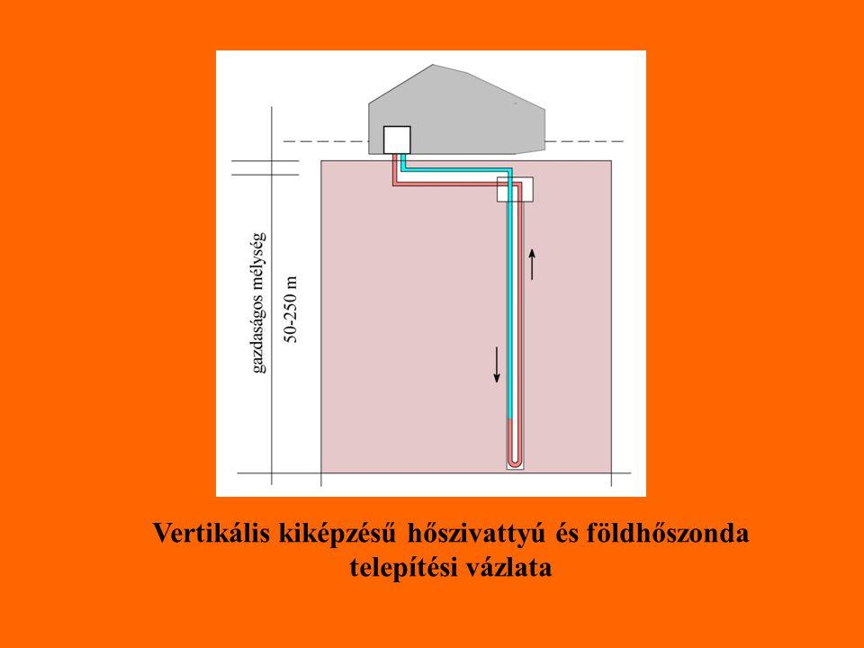 Vertikális kiképzésű hőszivattyú és földhőszonda