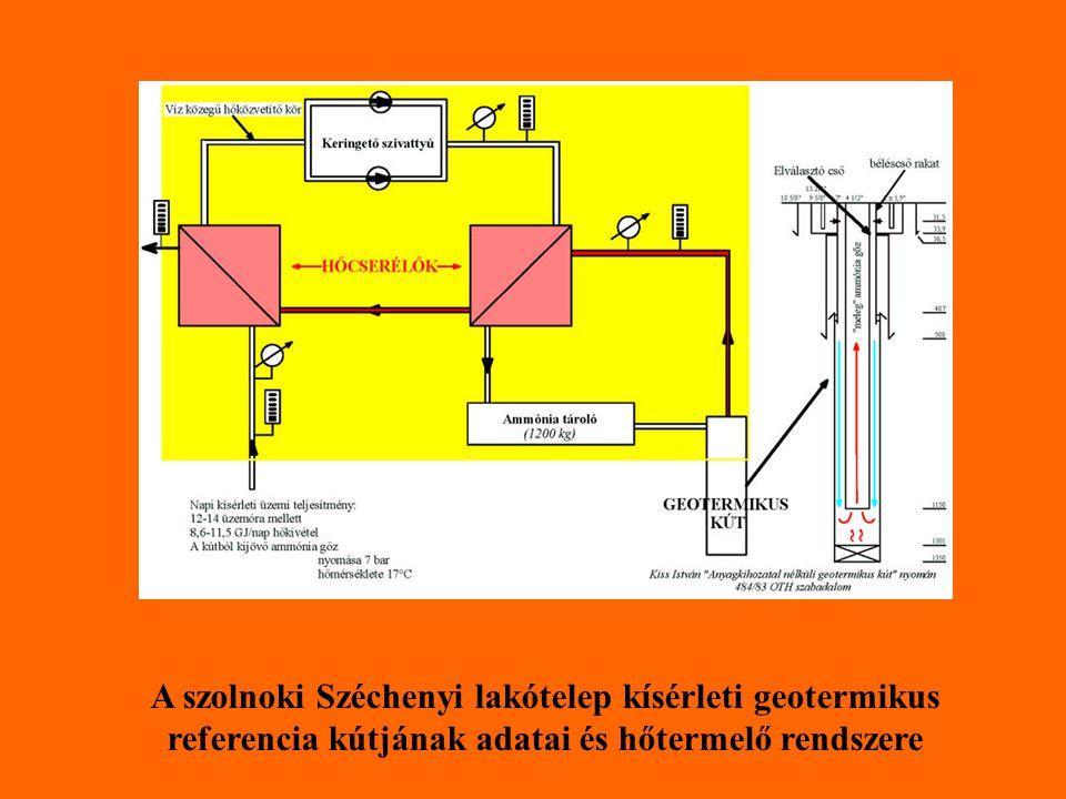 A szolnoki Széchenyi lakótelep kísérleti geotermikus