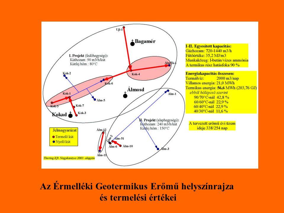 Az Érmelléki Geotermikus Erőmű helyszínrajza