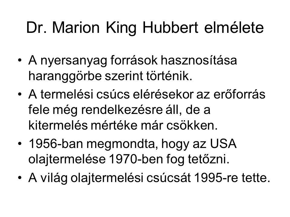 Dr. Marion King Hubbert elmélete
