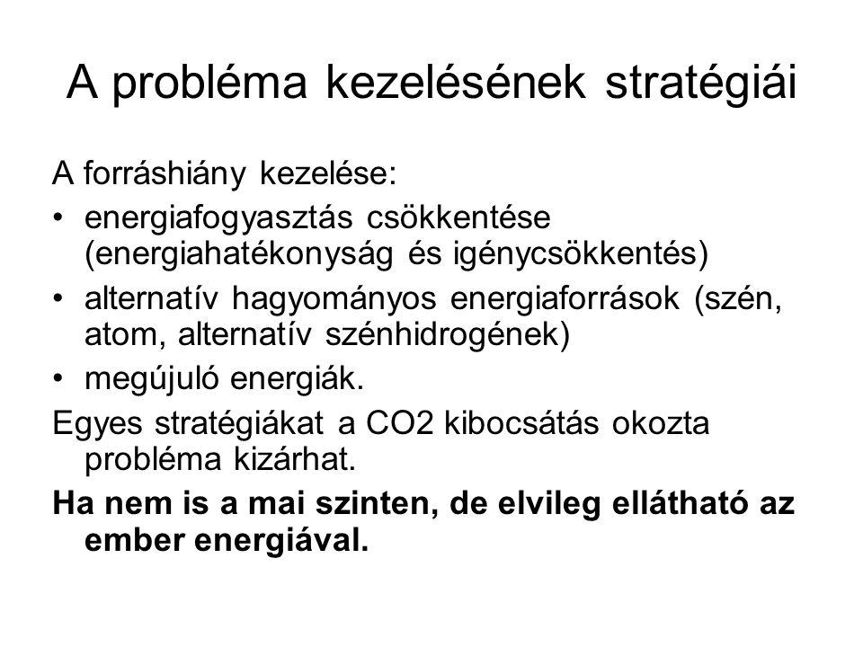 A probléma kezelésének stratégiái
