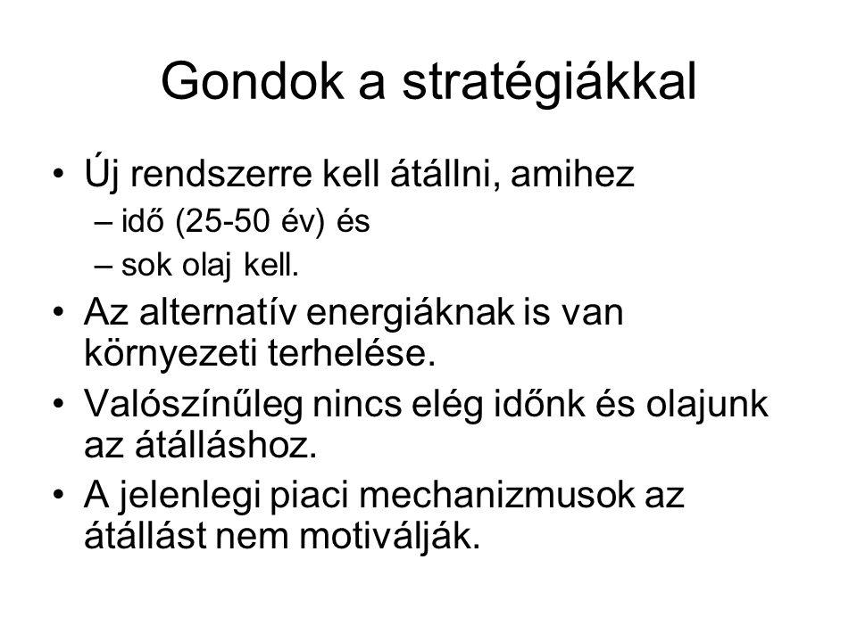 Gondok a stratégiákkal