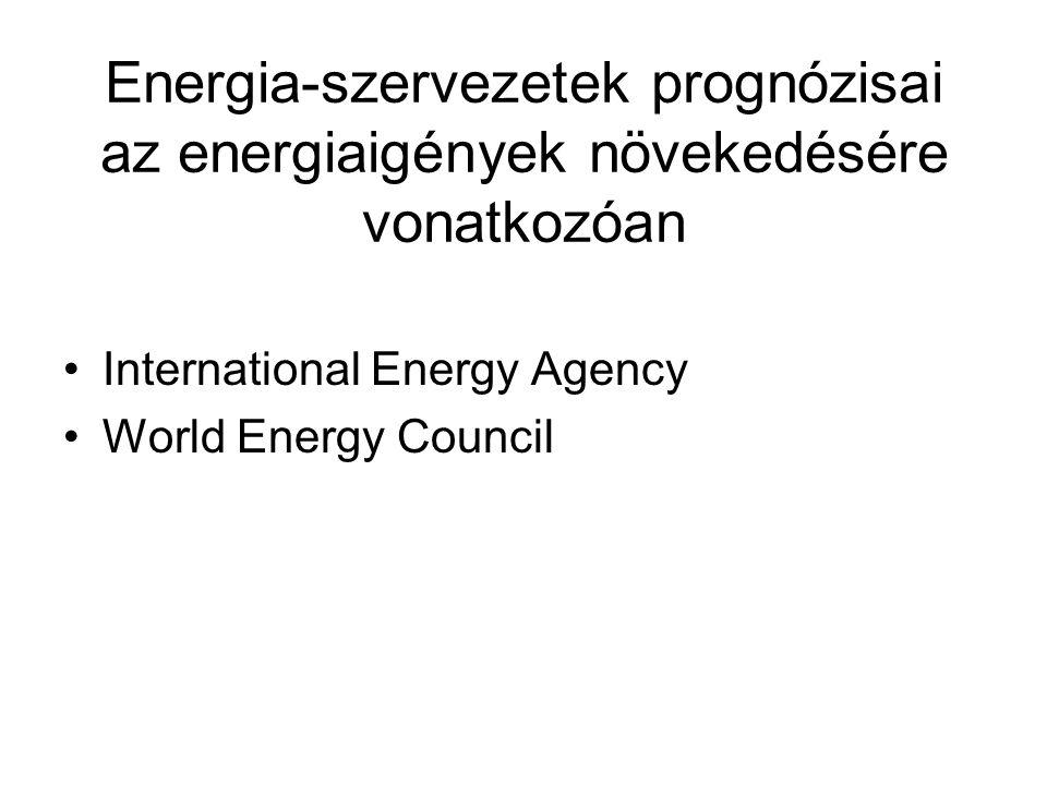 Energia-szervezetek prognózisai az energiaigények növekedésére vonatkozóan