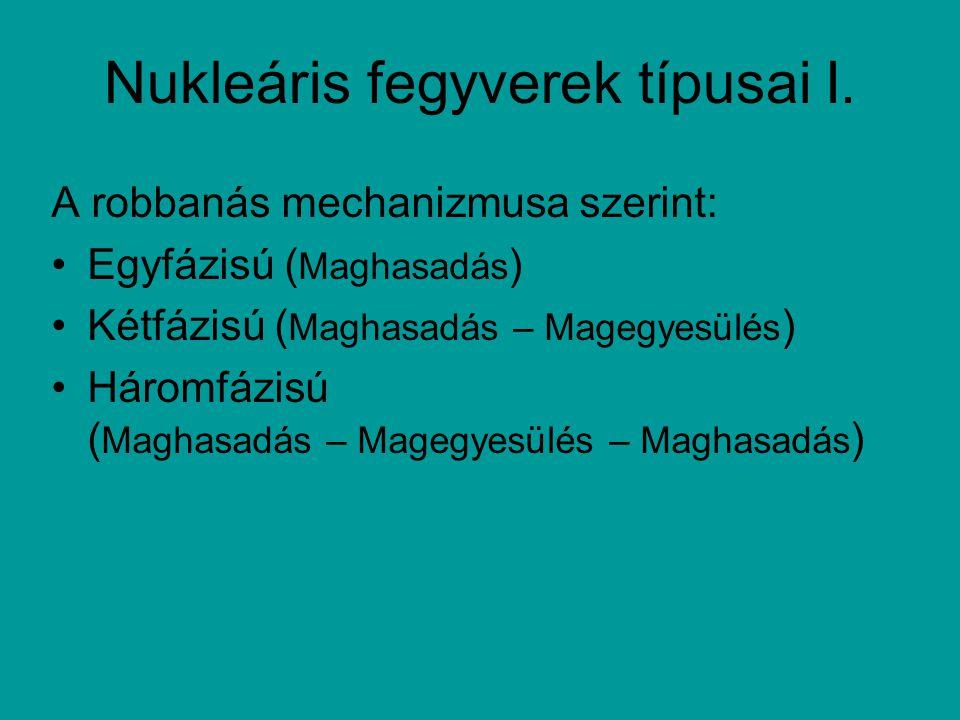 Nukleáris fegyverek típusai I.