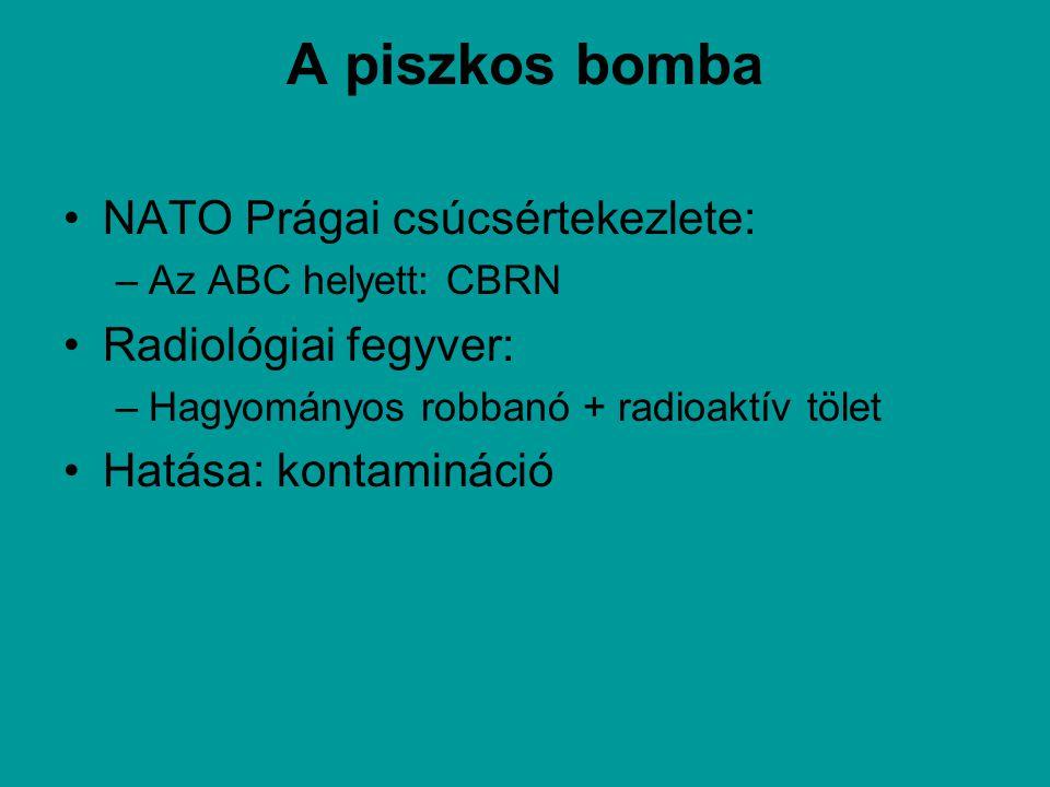 A piszkos bomba NATO Prágai csúcsértekezlete: Radiológiai fegyver: