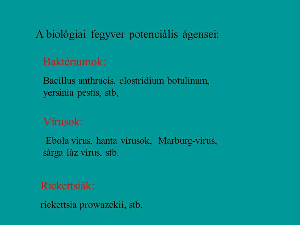 A biológiai fegyver potenciális ágensei: