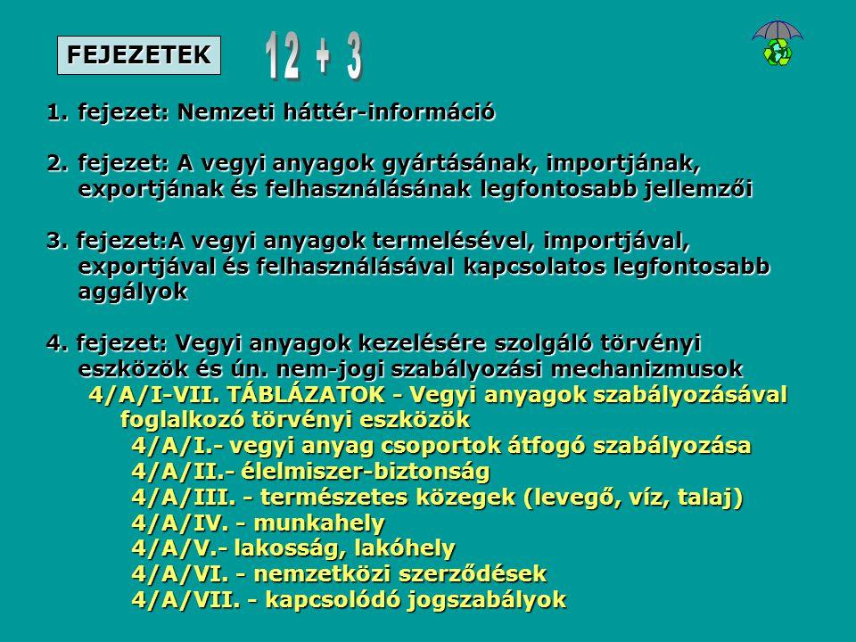 12 + 3 FEJEZETEK fejezet: Nemzeti háttér-információ
