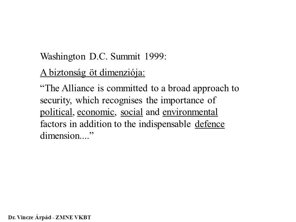 A biztonság öt dimenziója: