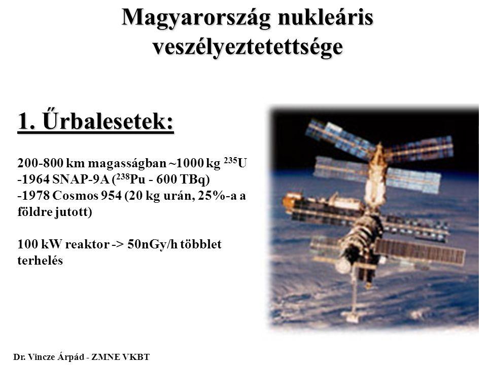 Magyarország nukleáris veszélyeztetettsége