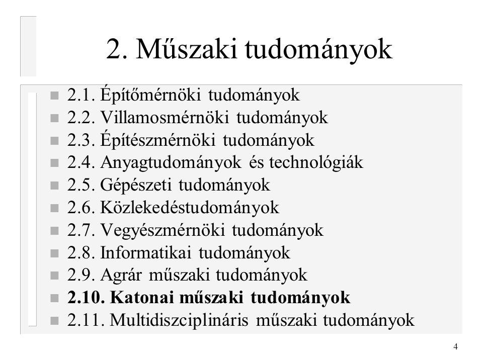 2. Műszaki tudományok 2.1. Építőmérnöki tudományok