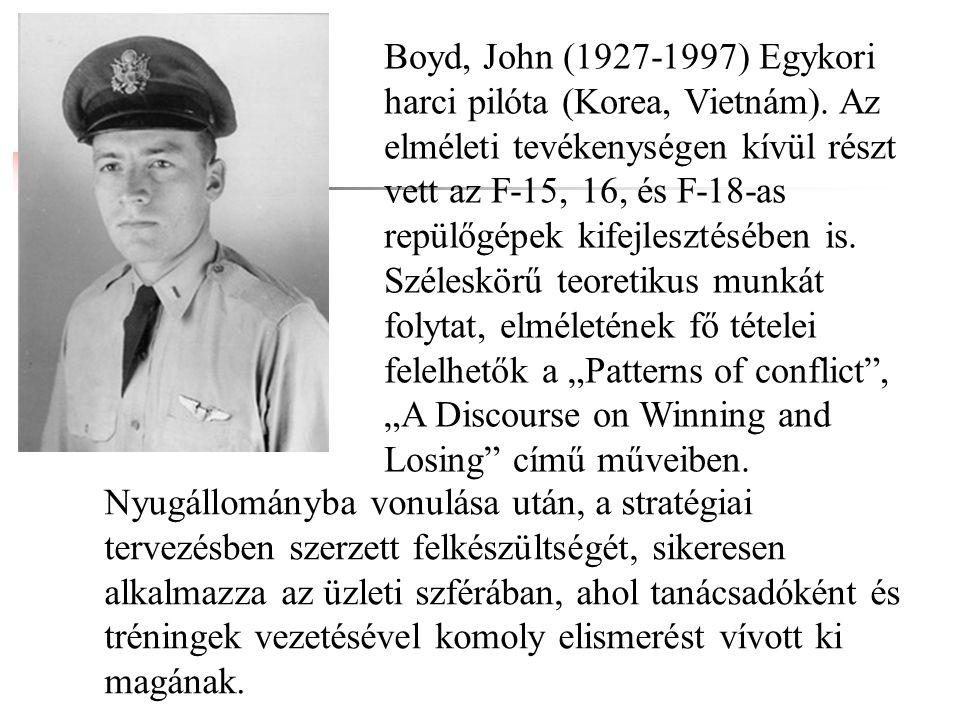 Boyd, John (1927-1997) Egykori harci pilóta (Korea, Vietnám)