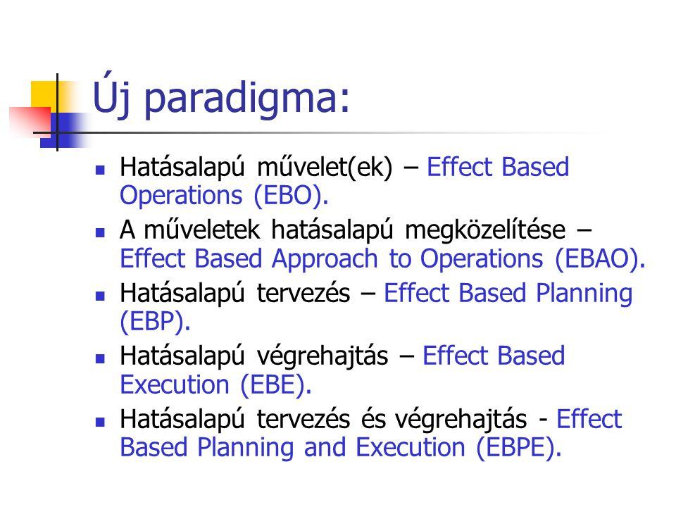Új paradigma: Hatásalapú művelet(ek) – Effect Based Operations (EBO).