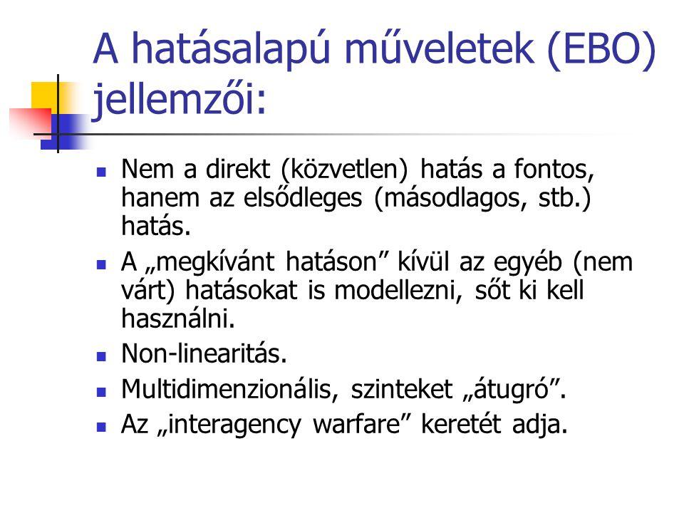 A hatásalapú műveletek (EBO) jellemzői: