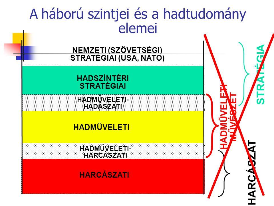 HADSZÍNTÉRI STRATÉGIAI HADMŰVELETI-HADÁSZATI