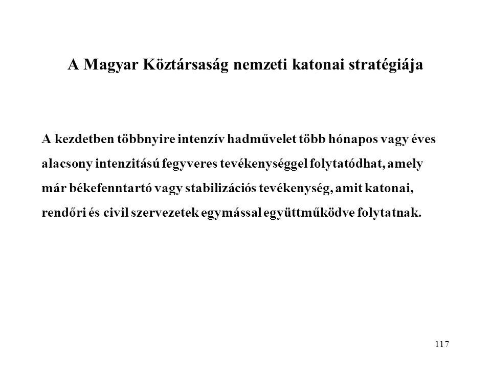 A Magyar Köztársaság nemzeti katonai stratégiája