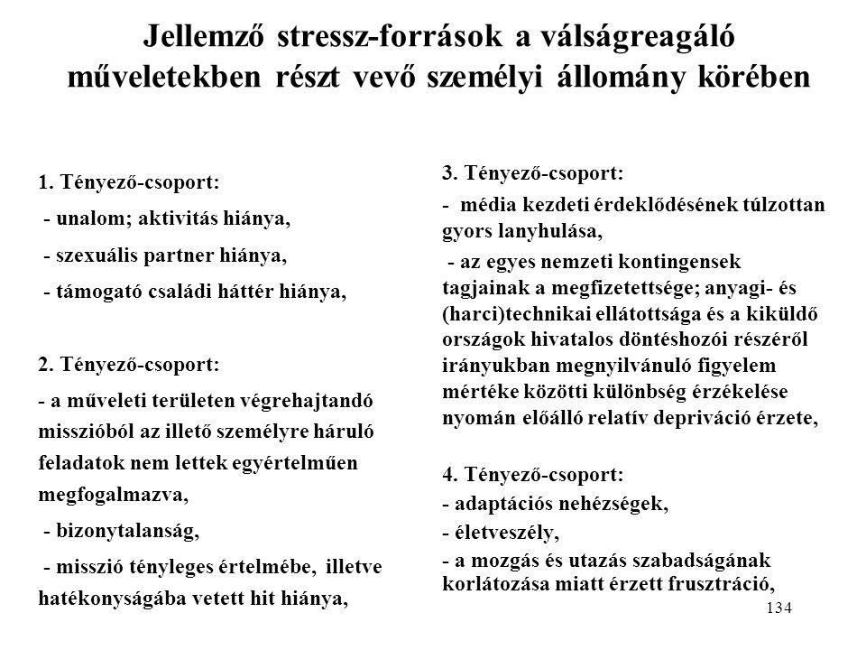 Jellemző stressz-források a válságreagáló műveletekben részt vevő személyi állomány körében