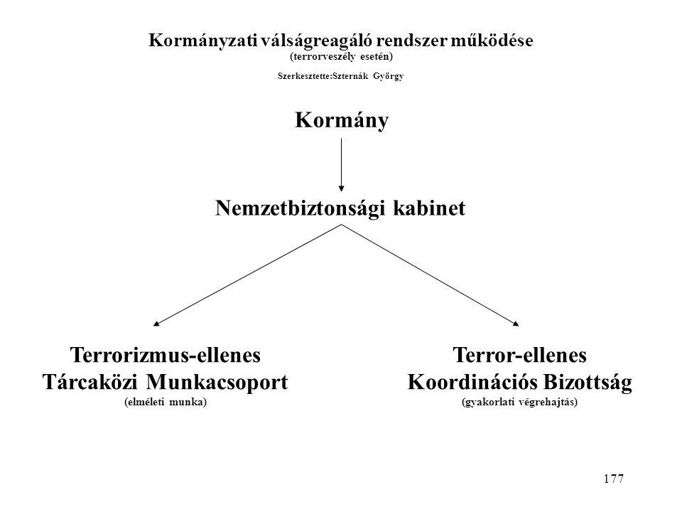 Nemzetbiztonsági kabinet