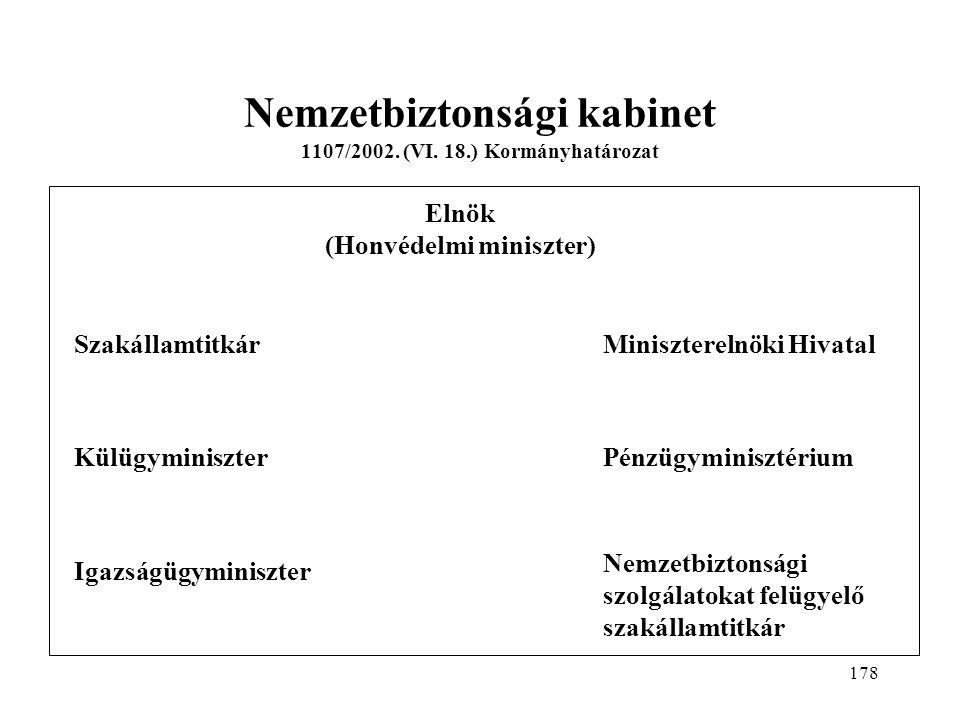 Nemzetbiztonsági kabinet 1107/2002. (VI. 18.) Kormányhatározat