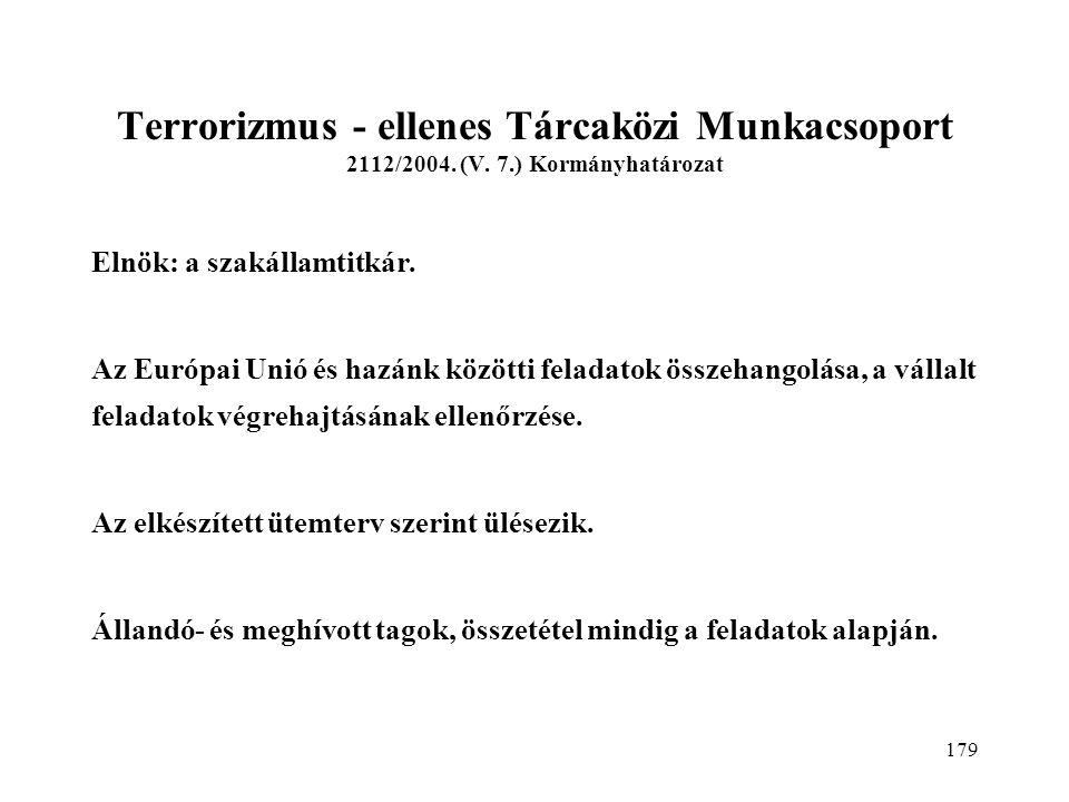 Terrorizmus - ellenes Tárcaközi Munkacsoport 2112/2004. (V. 7