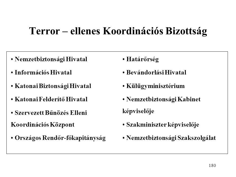 Terror – ellenes Koordinációs Bizottság