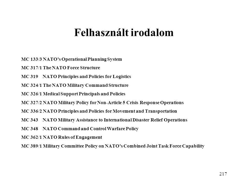 Felhasznált irodalom MC 133/3 NATO's Operational Planning System