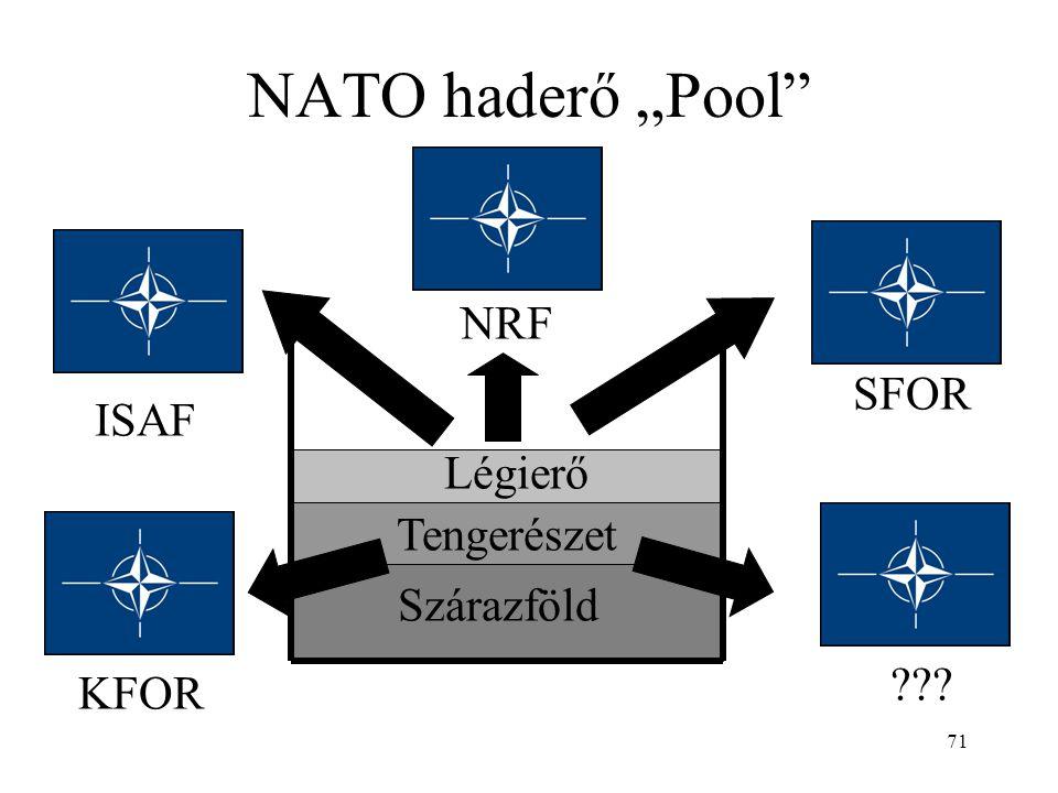 """NATO haderő """"Pool NRF SFOR ISAF Légierő Tengerészet Szárazföld"""