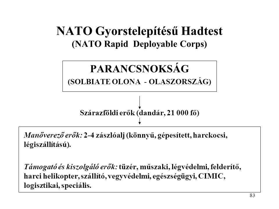 NATO Gyorstelepítésű Hadtest (NATO Rapid Deployable Corps)