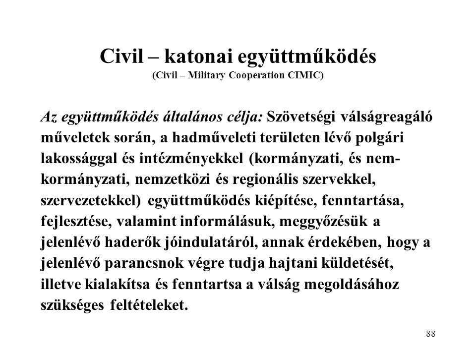 Civil – katonai együttműködés (Civil – Military Cooperation CIMIC)