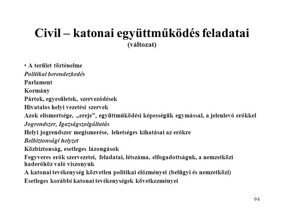 Civil – katonai együttműködés feladatai (változat)