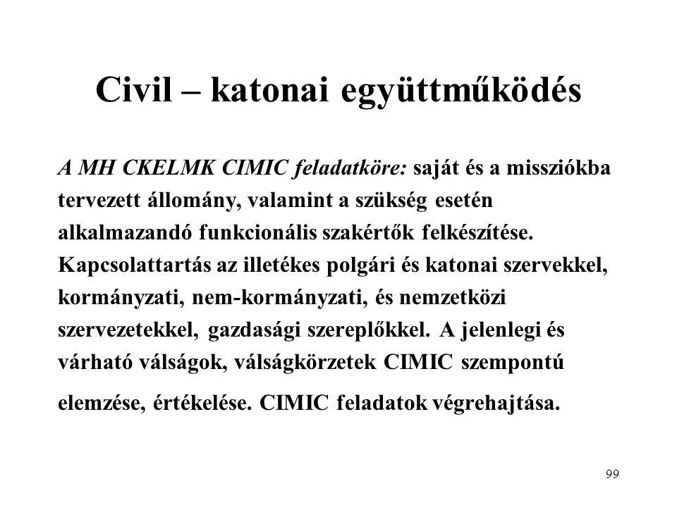 Civil – katonai együttműködés